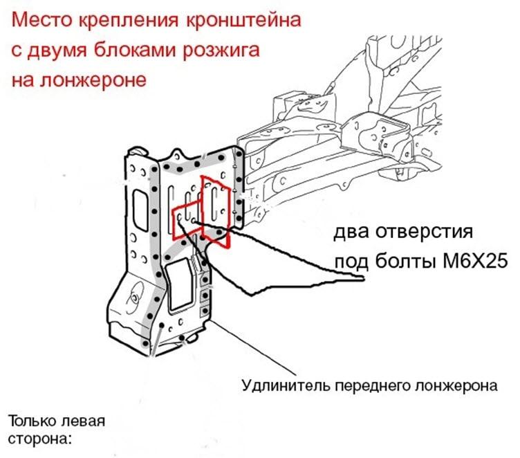 Схема крепления кронштейна