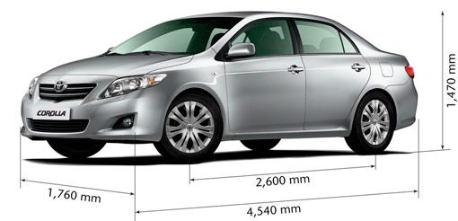 Размер автомобиля